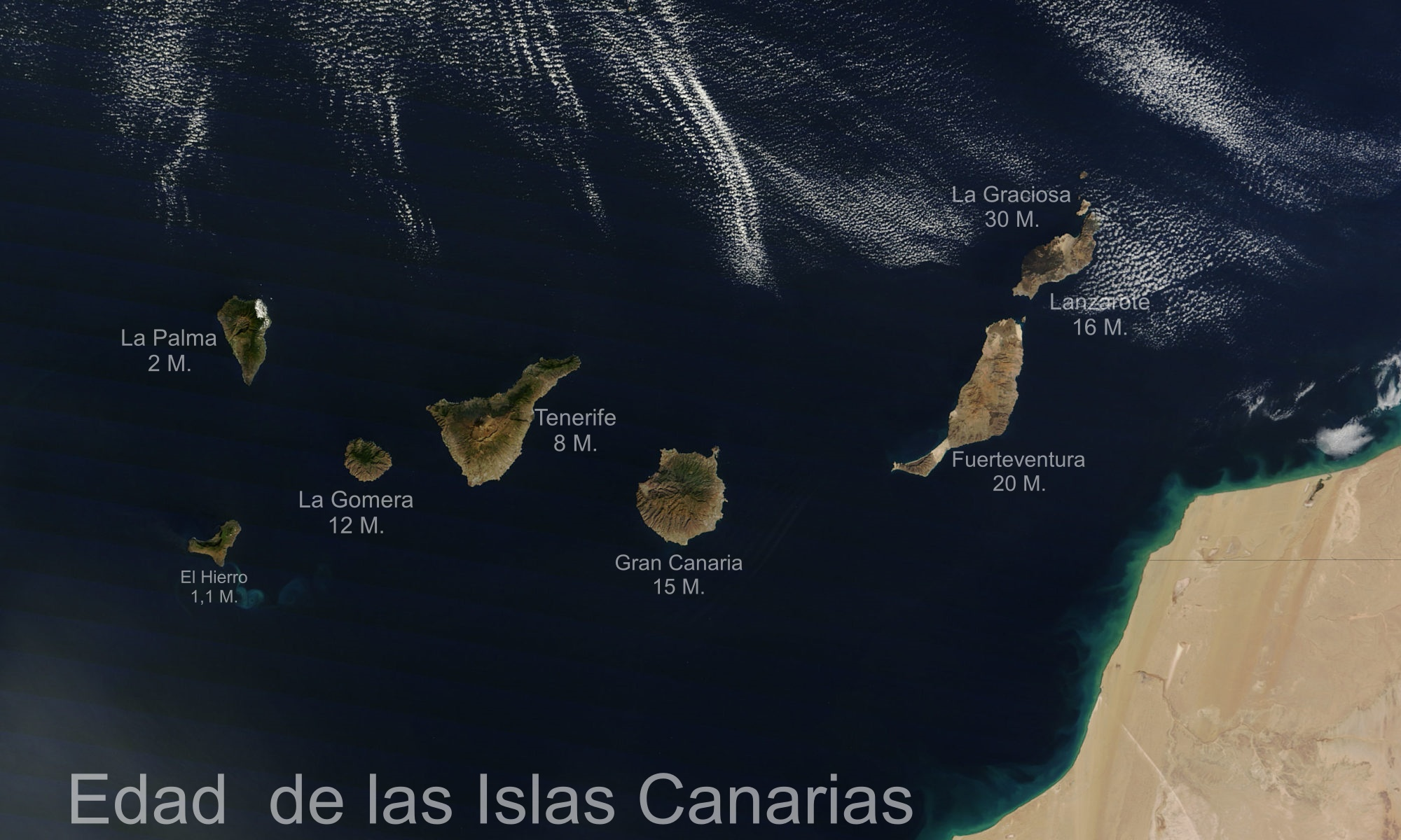 Canary Islands 6630087415 2000x1200